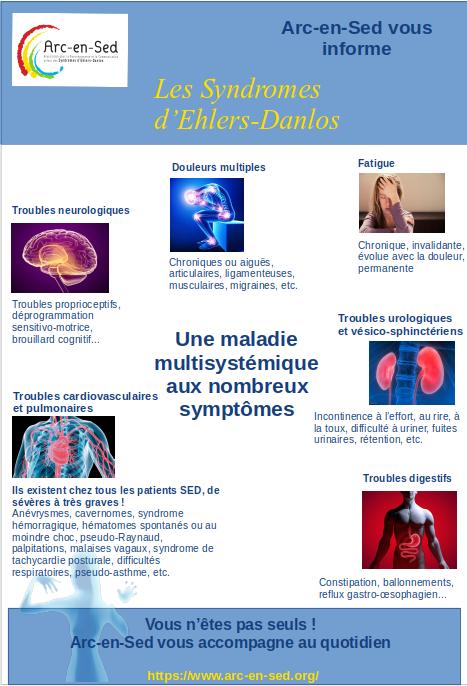 Arc-en-Sed-Affiche-Informative-symptômes-1