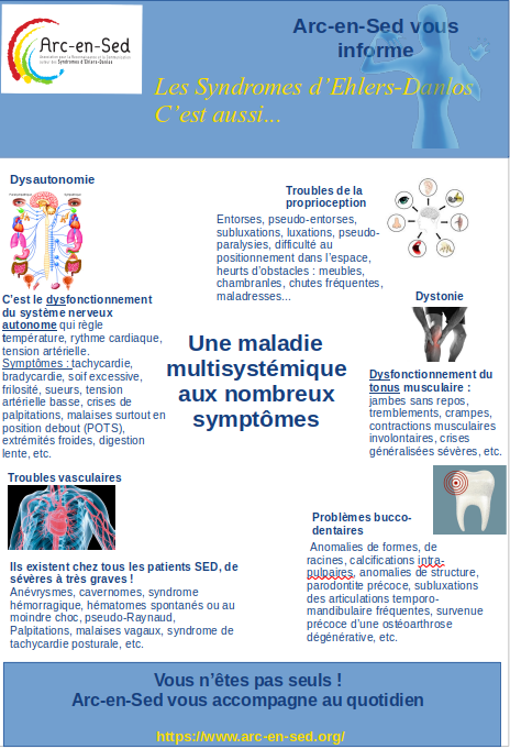 Arc-en-Sed-Affiche-Informative-symptômes-2